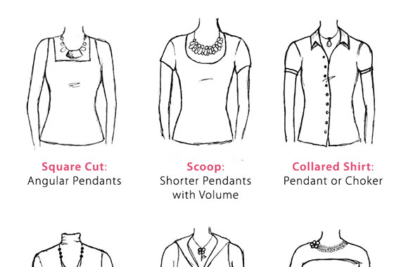 How to select the most suitable necklace length and style for your outfit?