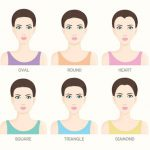 Necklace Length and Style Guide for Face Shape